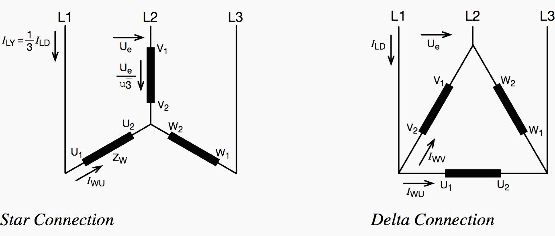Traditional Star-Delta motor starting method used in