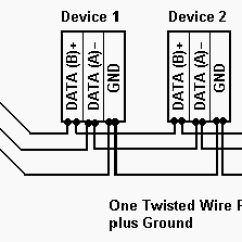 Modbus Rs485 Wiring Diagram 2002 Chevy Impala Parts 9 Rules For Correct Cabling Of The Communication Systems 2 Wire Connection