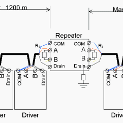 Modbus Rs485 Wiring Diagram Bentley Flying Spur Connection Data Schema Online Slave