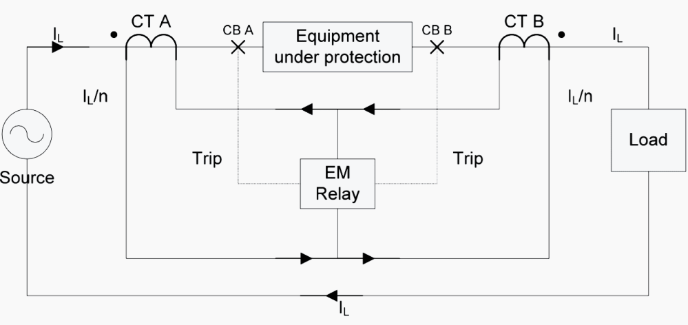 medium resolution of simple differential protection