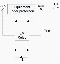 simple differential protection with external fault [ 1503 x 656 Pixel ]