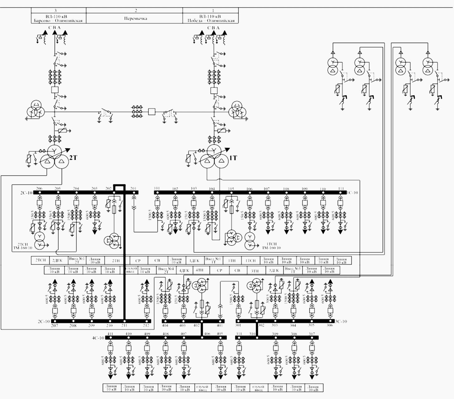 wiring diagram substation 1998 subaru impreza 110 10 kv with centralized protection