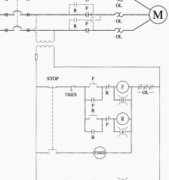 ladder logic for special motor control circuits jogging and motor car diagram motor starter ladder diagram [ 1244 x 1584 Pixel ]