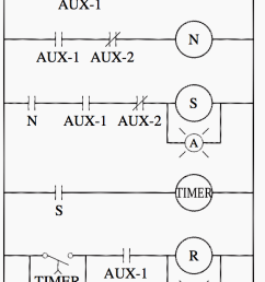 figure 1 ladder diagram [ 631 x 1488 Pixel ]