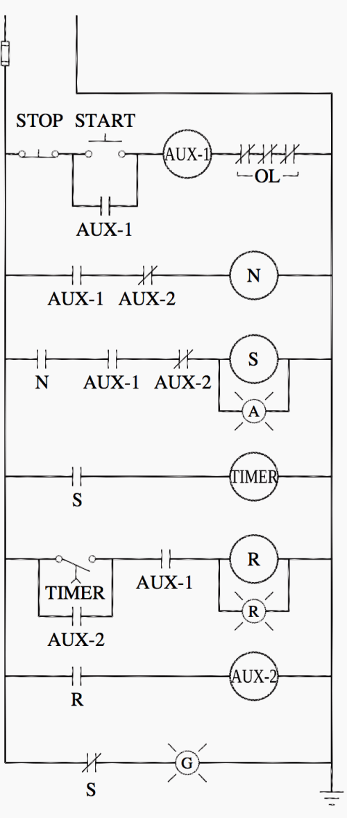 small resolution of ladder diagram