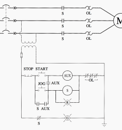 ladder logic for special motor control circuits jogging and jog switch wiring diagram  [ 1244 x 1166 Pixel ]