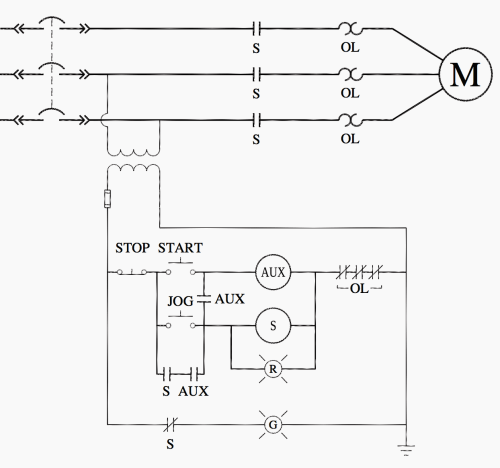 small resolution of ladder logic for special motor control circuits jogging and jog switch wiring diagram