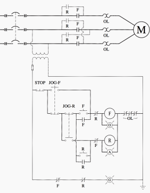 Ladder logic for special motor control circuits  jogging
