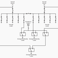 Simple Electrical Wiring Diagrams Images Nursing Process Steps Diagram Single Line Of Emergency And Standby Power Systems With Automatic Transfer Switch (ats ...