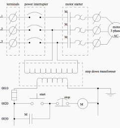 basic electrical design of a plc panel wiring diagrams eepa motor controller schematic [ 1168 x 1176 Pixel ]