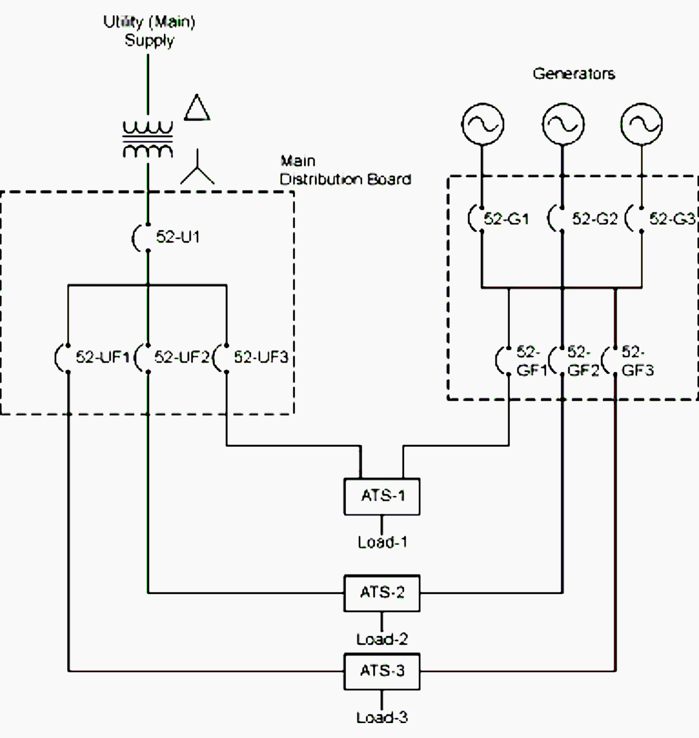 Abb Soft Starter Wiring Diagram 4 Typical Designs For Connecting Generator Set S To The