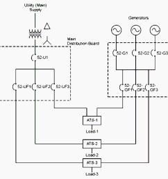 multiple generator sets multiple ats applications [ 1403 x 1482 Pixel ]