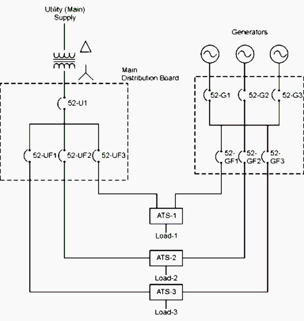 medium resolution of multiple generator sets multiple ats applications