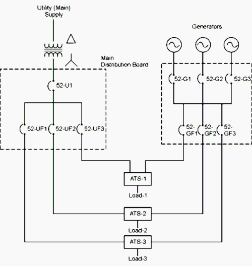 small resolution of multiple generator sets multiple ats applications
