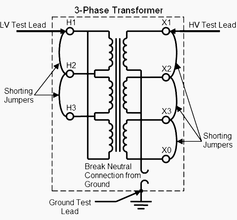 Performing power factor test on dry-type transformer