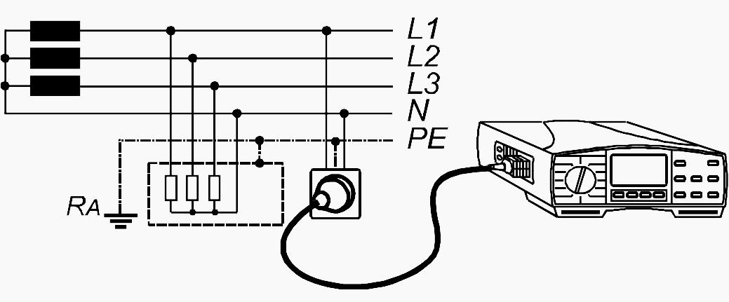 Measurement of N–PE loop resistance in TN, TT and IT