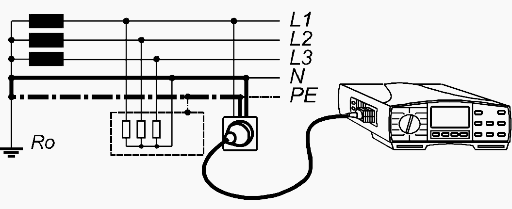 Measurement of N–PE loop resistance in TN, TT and IT