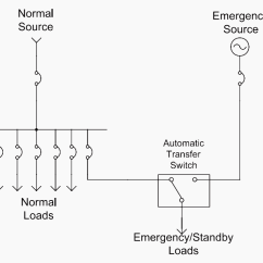 Bms System Wiring Diagram Holden Vz Stereo Single Line Diagrams Of Emergency And Standby Power Systems With Automatic Transfer Switch (ats ...