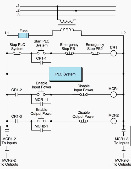 small resolution of master start control for a plc with mcrs enabling input and output power