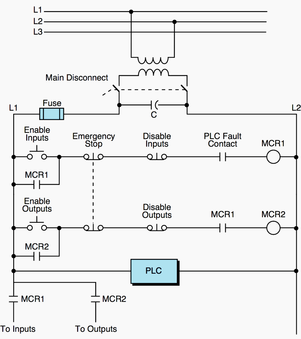 medium resolution of circuit that enables disables i o power through mcrs and plc fault contact detection