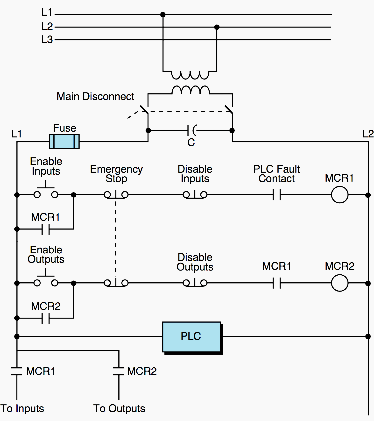 hight resolution of circuit that enables disables i o power through mcrs and plc fault contact detection