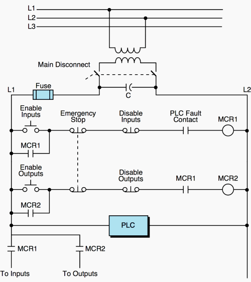 small resolution of circuit that enables disables i o power through mcrs and plc fault contact detection