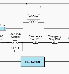 emergency stop diagrams schema diagram database ladder diagram of a common emergency stop circuit [ 1571 x 1223 Pixel ]