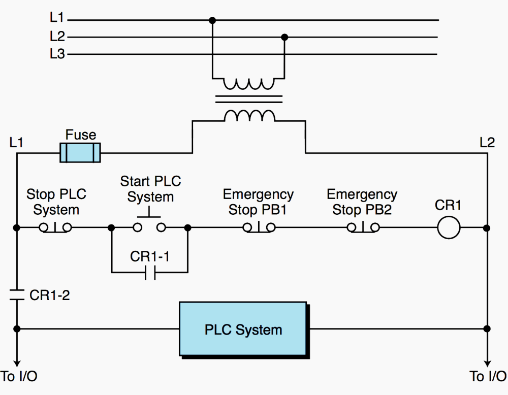 medium resolution of emergency circuits hardwired to the plc system