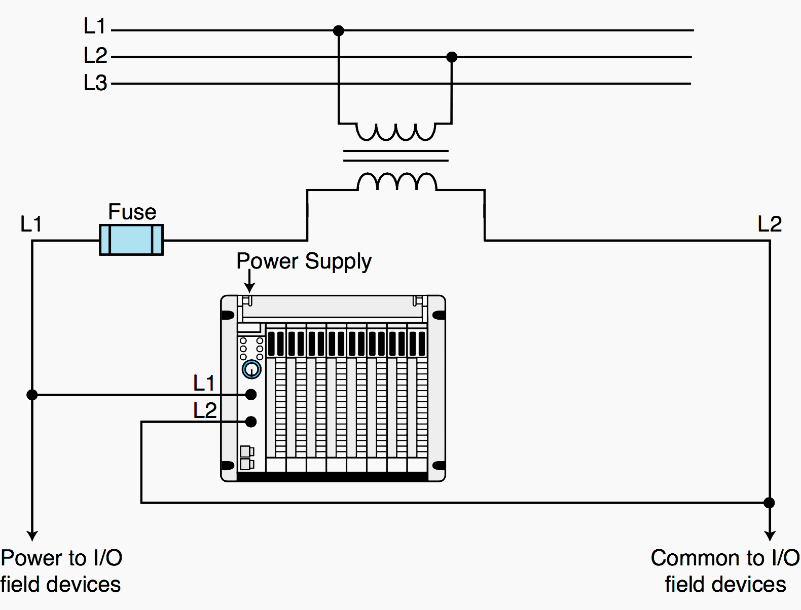 hight resolution of system power supply and i o devices with a common ac source