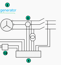 synchronous ac generator with pmg excitation [ 1824 x 774 Pixel ]