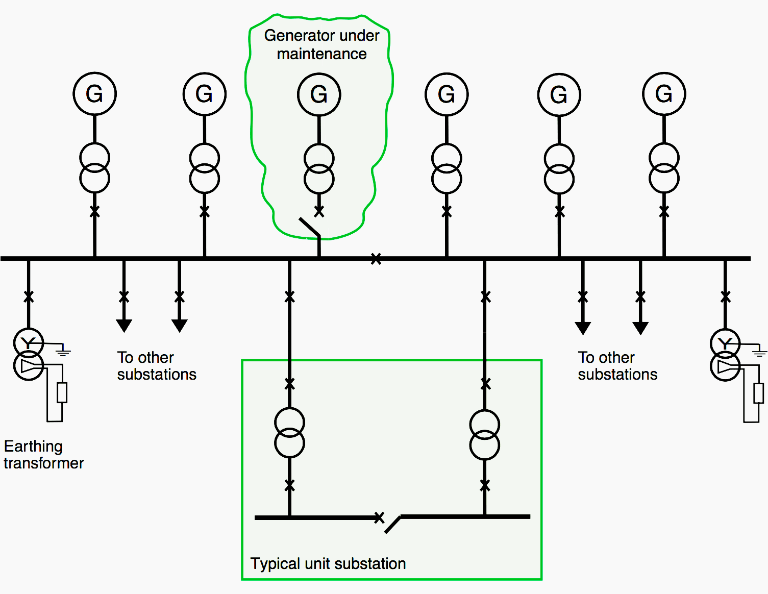 Typical Power Supply Schemes For Standby And Production