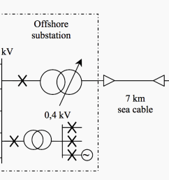 single line layout diagram of the electrical system at lillgrund [ 1540 x 670 Pixel ]