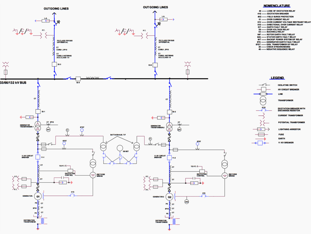 medium resolution of typical single line diagram for generating units above 5mw