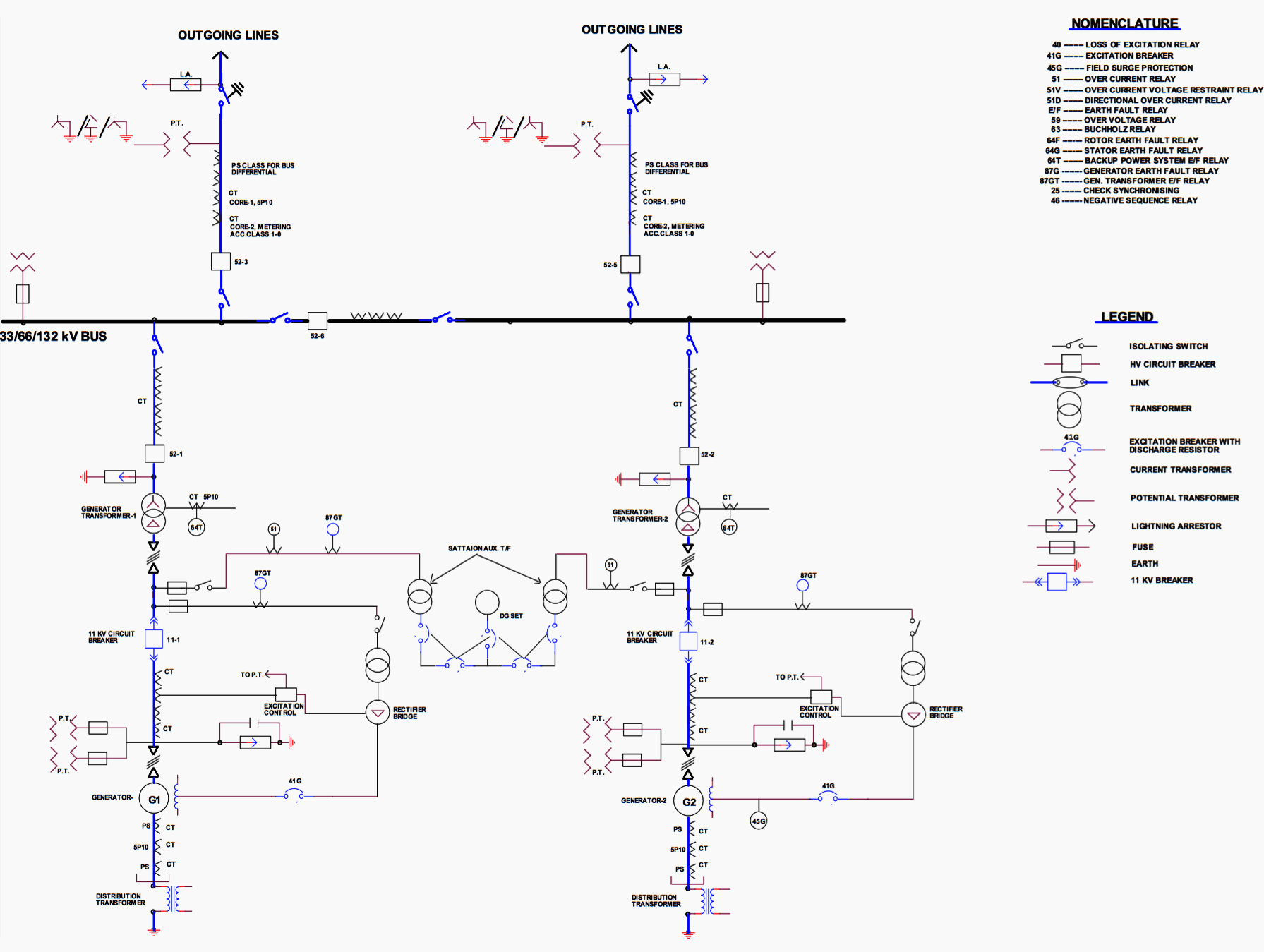 hight resolution of typical single line diagram for generating units above 5mw