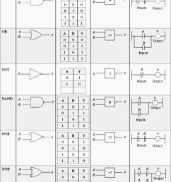 characteristics for different logics [ 1000 x 1322 Pixel ]