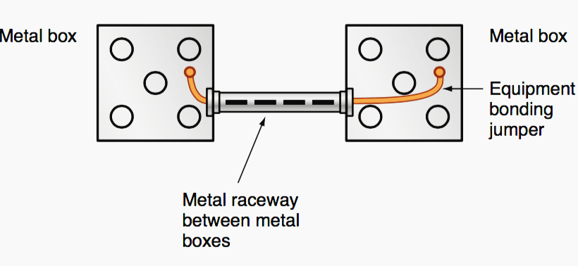 how to install raceway wiring