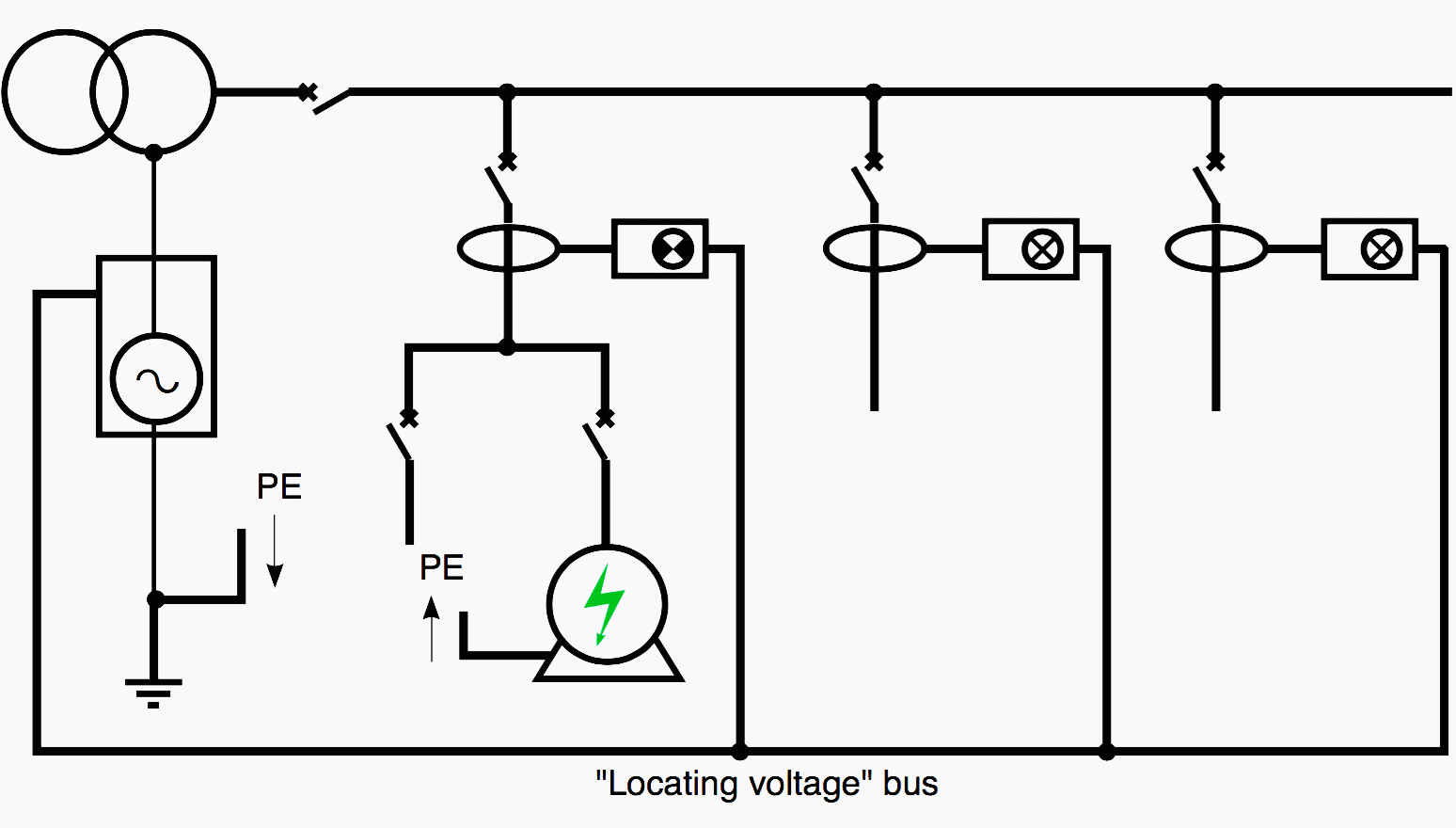 How Choice Of System Earthing Affects Low Voltage