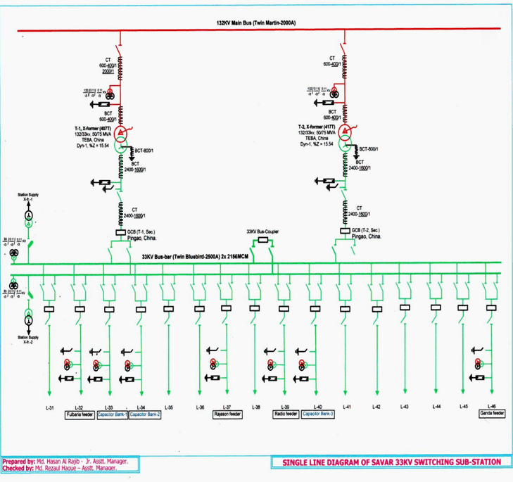 Pj Tailer Plug Wiring Diagram Electrical Substation Single Line Diagram Pdf Somurich Com
