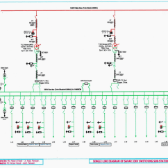 Wiring Sub Panel To Main Diagram Raspberry Pi Operation And Commissioning Of 33/11 Kv Power Substation | Eep