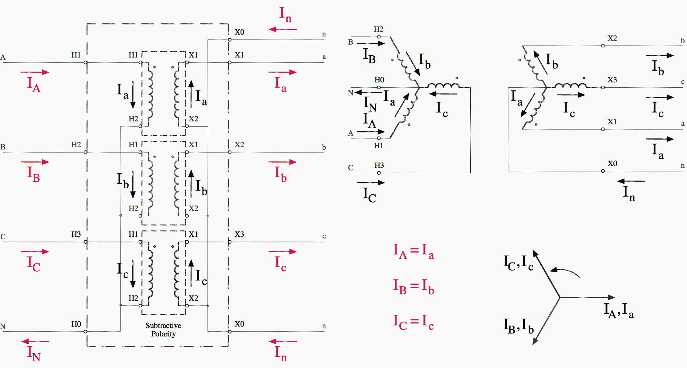 Easy understanding of 3-phase transformer connections