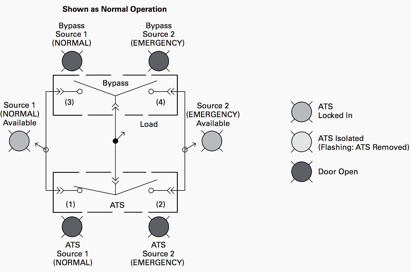 e type wiring diagram