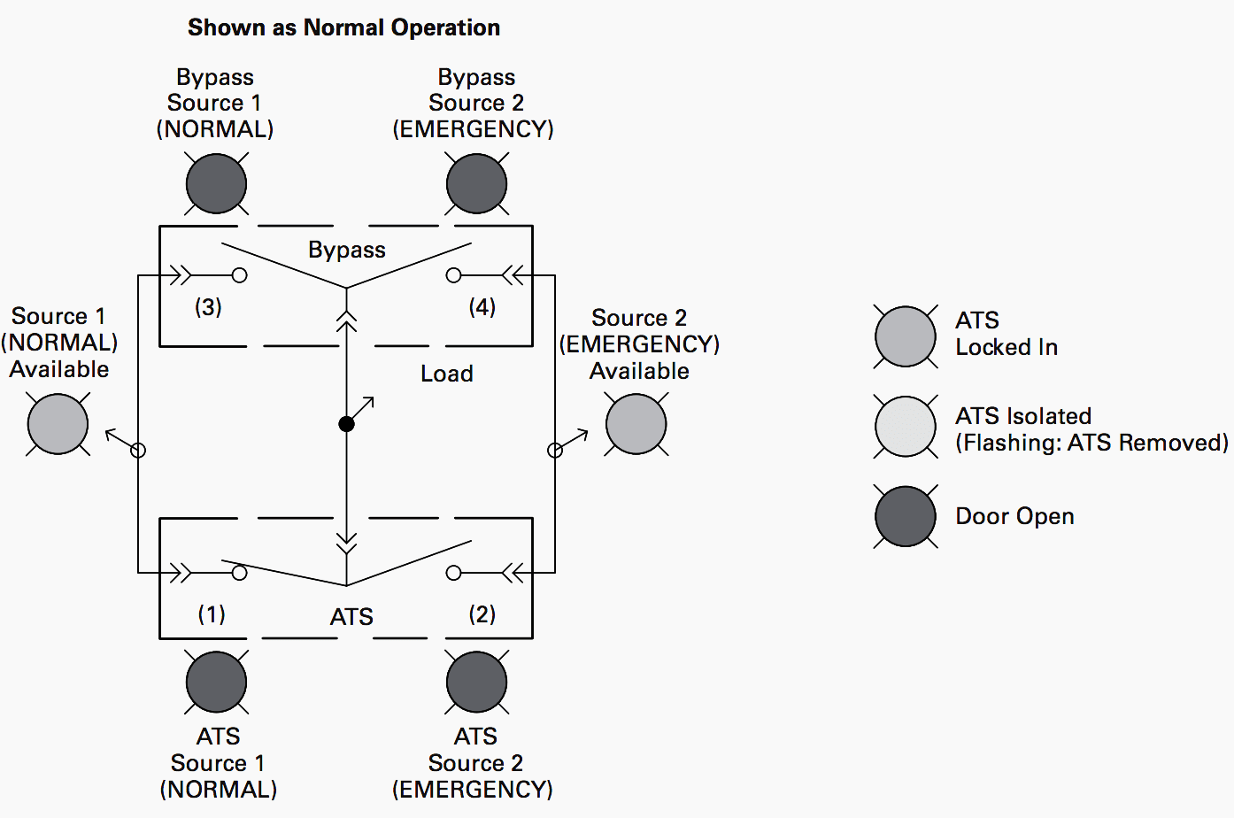 hight resolution of bypass isolation working principle