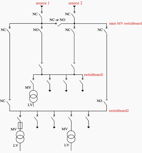 small resolution of mv dual fed radial network with no coupler