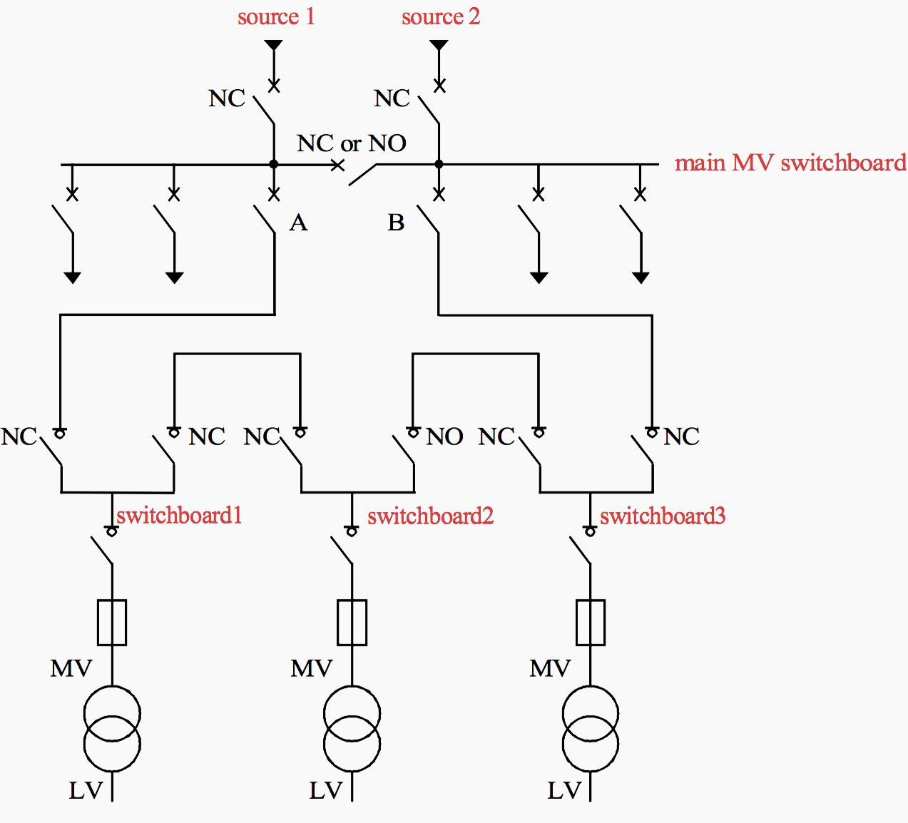 hight resolution of mv open loop system