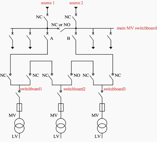 small resolution of mv open loop system