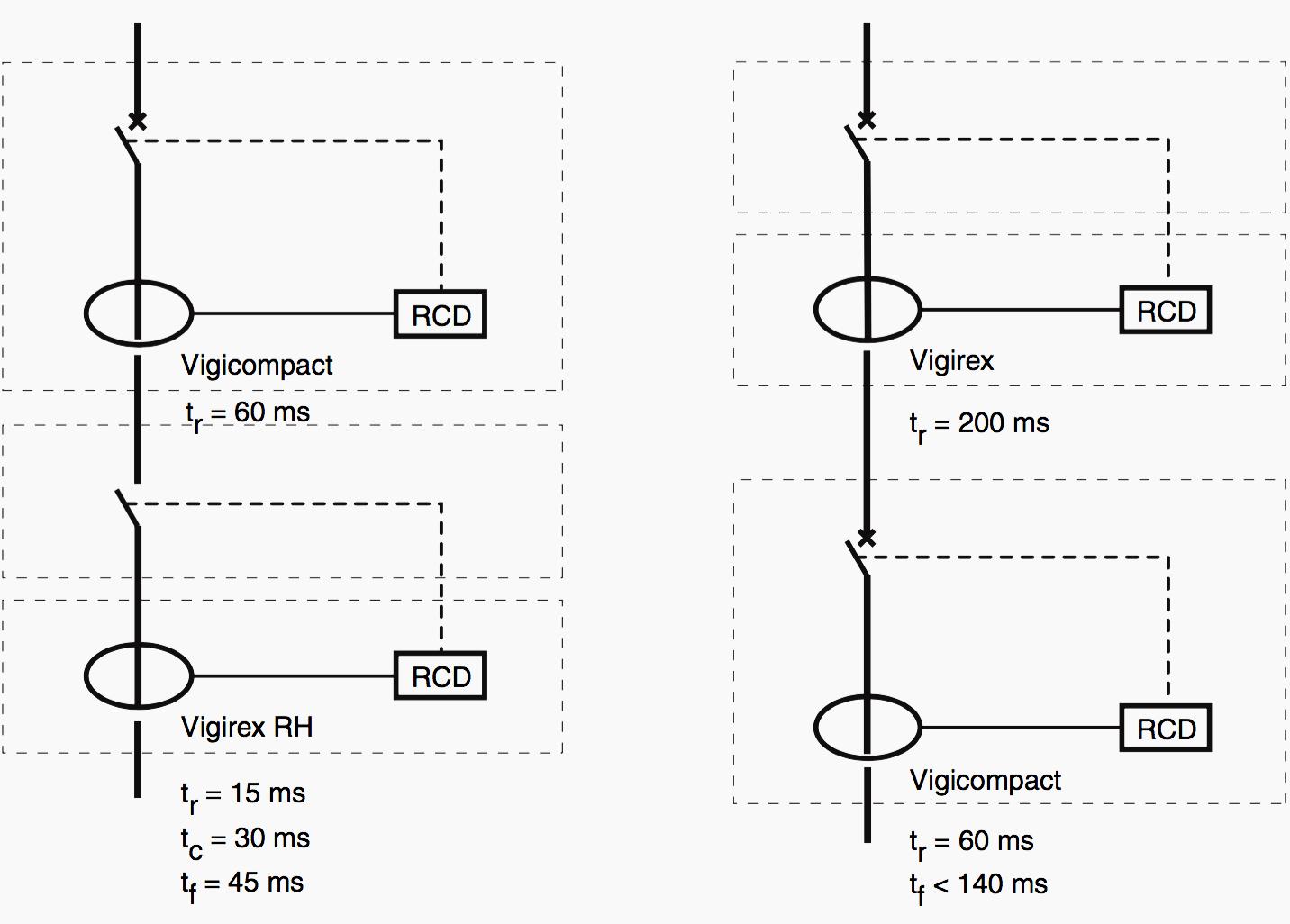 residual current circuit breakers 1