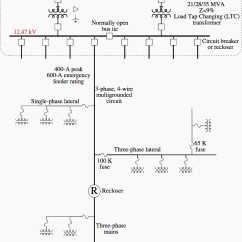 Wiring Diagram Substation Ford 8n Generator The Basics Of Primary Distribution Circuits