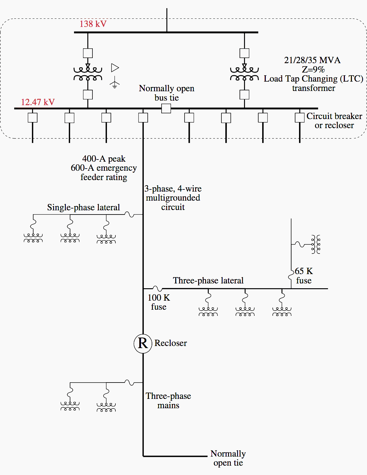 hight resolution of typical distribution substation with one of several feeders shown