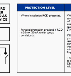 whole installation protection [ 1424 x 709 Pixel ]