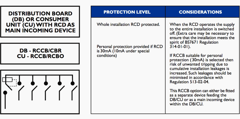 medium resolution of whole installation protection